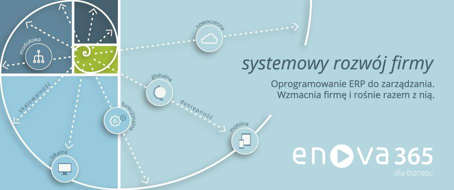 aplikacje biznesowe enova365